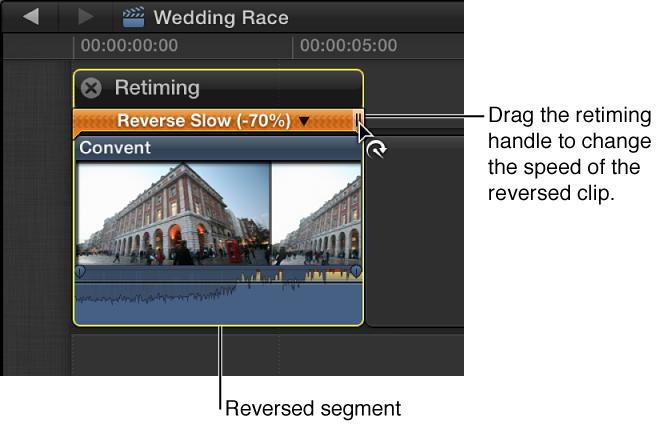 显示通过拖移倒转片段的重新定时控制柄来调整速度的时间线