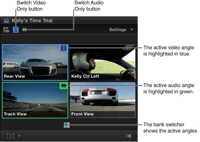 角度检视器,显示以蓝色高亮显示的活跃视频角度,和以绿色高亮显示的活跃音频角度