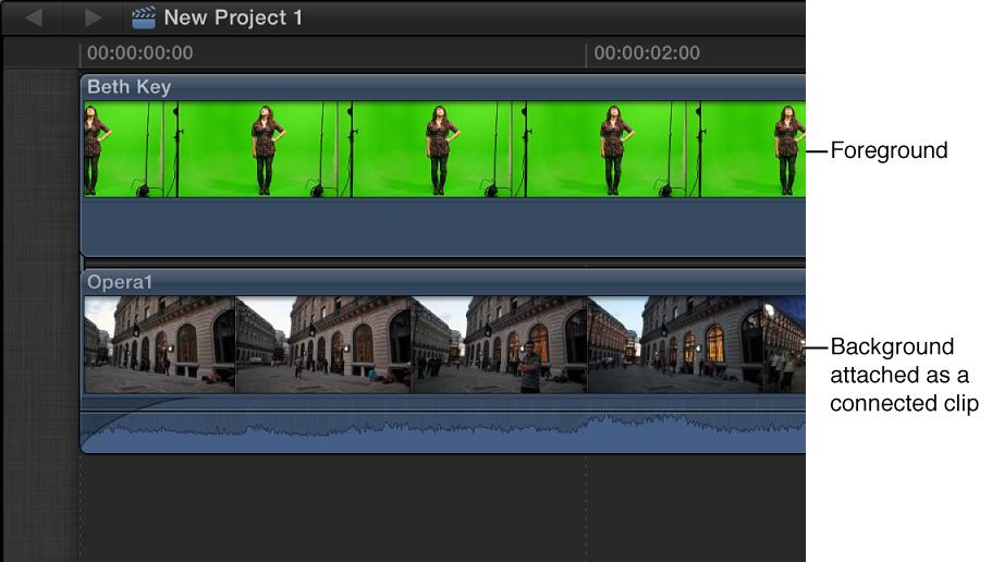 显示连接到色度抠像片段上的背景片段的时间线