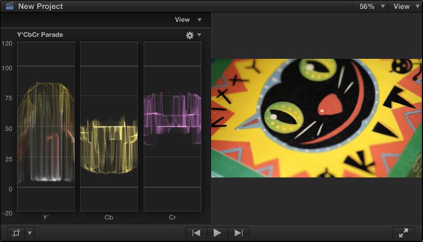 检视器和颜色差分列示图波形监视器