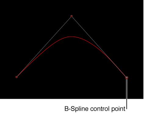 显示 B 样条曲线控制点的检视器