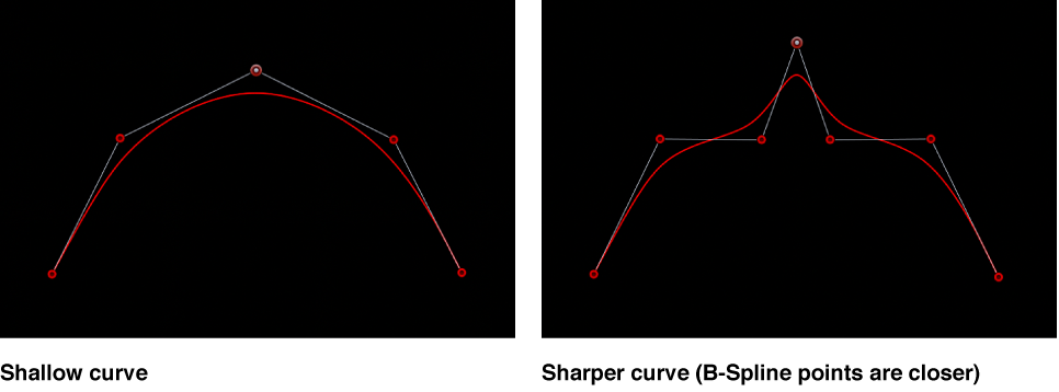显示平缓和尖锐的 B 样条曲线的检视器