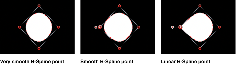 """显示设定为""""非常平滑""""、""""平滑""""和""""线性""""的 B 样条曲线点的检视器"""