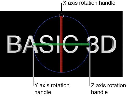 显示含轴旋转控制柄屏幕控制的 3D 字幕的检视器