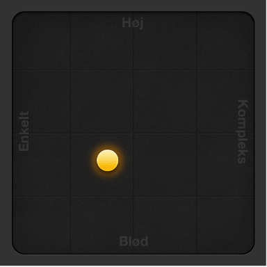 Figur. Drummer-værktøjet med XY-pad