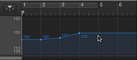 Figur. Tempospor, hvor der tilføjes et kontrolpunkt til tempo