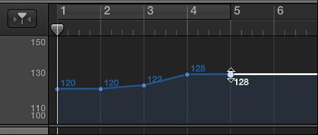 Figur. Tempospor, hvor der Alternativ-trækkes for at kopiere et kontrolpunkt til tempo