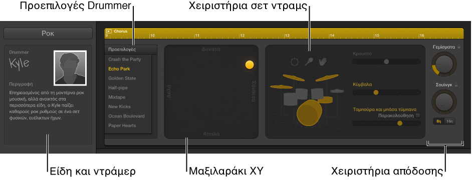 Εικόνα. Πρόγραμμα επεξεργασίας Drummer που εμφανίζει διαφορετικές περιοχές.