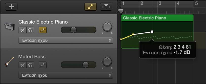 Εικόνα. Εμφάνιση των σημείων ελέγχου αυτοματοποίησης έντασης ήχου.