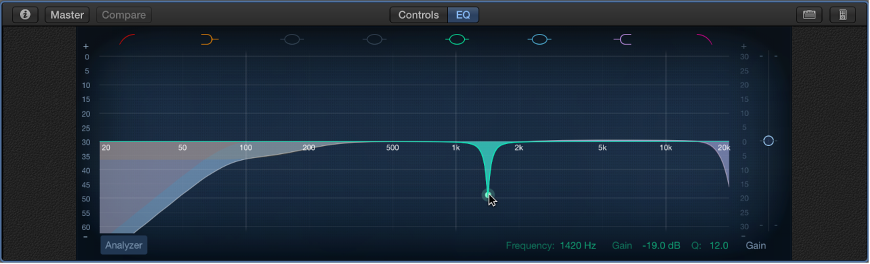 Figure. Smart Controls EQ