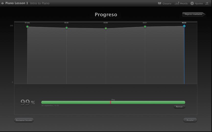 """Ilustración. Gráfico de progreso de """"Aprenda a tocar"""""""