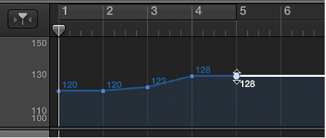 Figure. Copie d'un point de contrôle de tempo en le faisant glisser tout en maintenant la touche Option enfoncée dans la piste de tempo