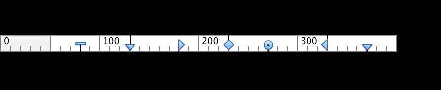 Symboly tabulátorů a odsazení na pravítku