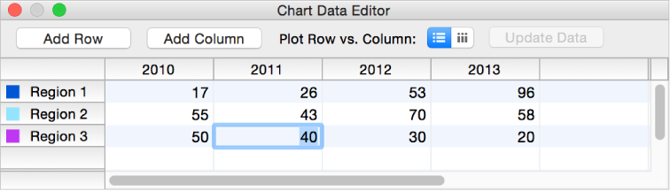 Data being edited in Chart Data Editor