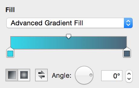 グラフィックインスペクタの「グラデーションの塗りつぶし(詳細)」オプションのコントロール