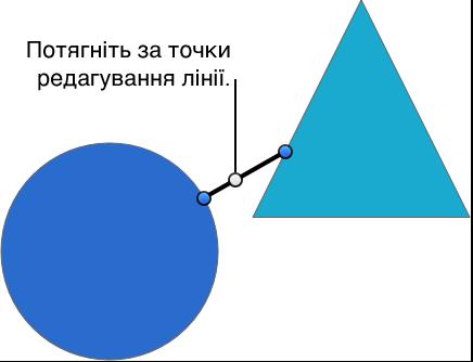Об'єкти, які поєднано лінією з точками редагування