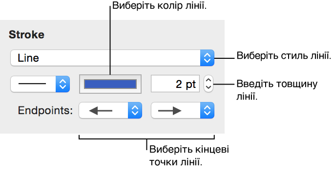 Елементи керування параметром «Штрихування» в інспекторі графіки