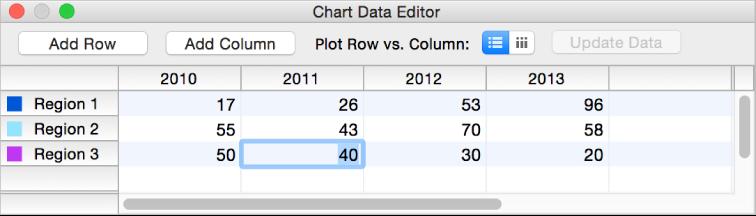 Dữ liệu đang được sửa trong Trình sửa Dữ liệu Biểu đồ