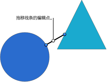 通过带有编辑点的线条来连接的对象