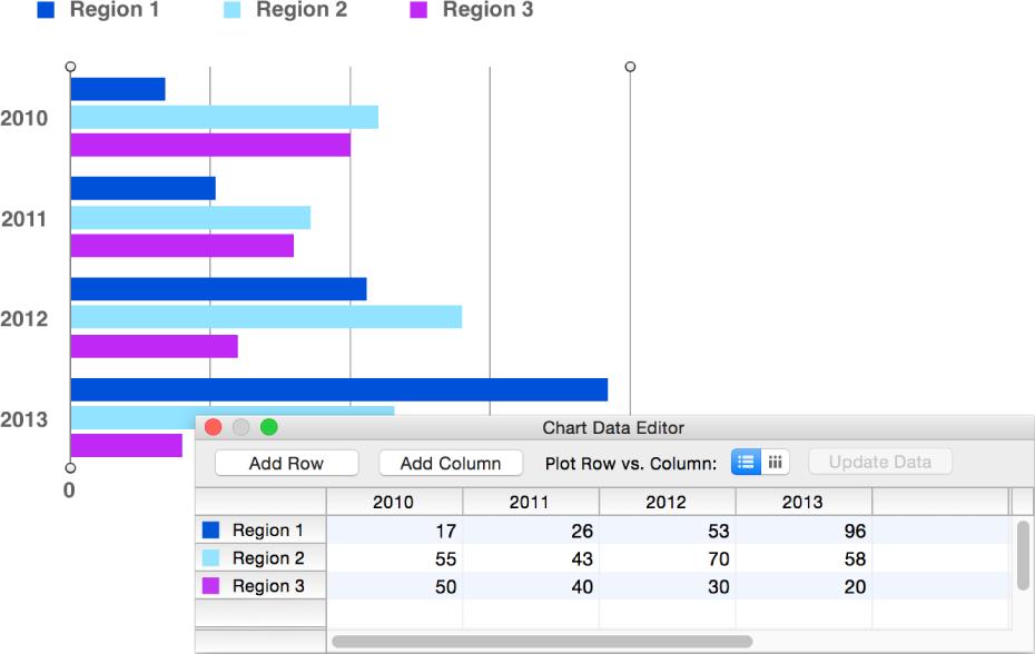 長條圖、圖例和圖表資料編輯器