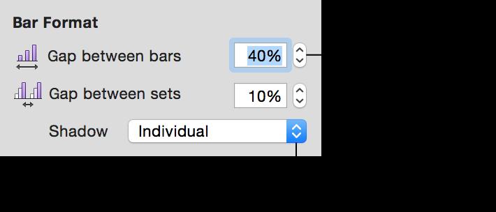 「圖表」檢閱器中的「格式列」控制項目