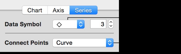 「圖表」檢閱器中「數列」面板的資料點控制項目