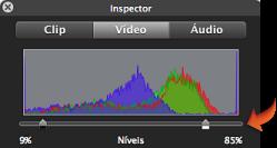 Imagem do nivelador e do gráfico Níveis