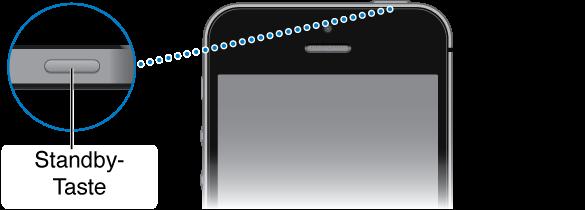Iphone 6s bildschirm automatisch sperre geht nicht
