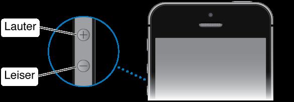 Die obere seitliche Kante des iPhone mit einer Vergrößerung der Lautstärketasten.
