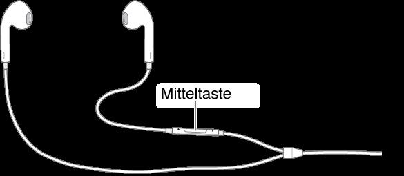 Headset mit Mitteltaste am Kabel zum rechten Ohrhörer.