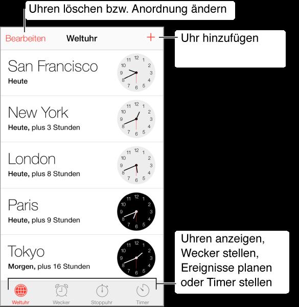 """Der Bildschirm """"Weltuhr"""" mit der Taste """"Bearbeiten"""" oben links und der Taste zum Hinzufügen einer Uhr oben rechts. Fünf horizontale Bänder zeigen die Uhrzeit in fünf verschiedenen Städten auf der Welt an. Unten (von links nach rechts): """"Weltuhr"""", """"Wecker"""", """"Stoppuhr"""" und """"Timer"""""""