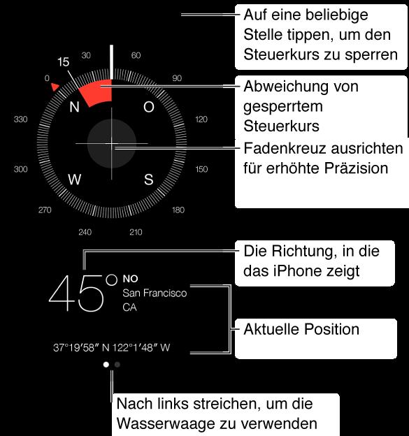 Der Kompass zeigt die Himmelsrichtung an, in die das iPhone ausgerichtet ist. Wenn Sie herausfinden wollen, in welche Himmelsrichtung Sie schauen, müssen Sie das iPhone flach vor sich halten. Die Home-Taste muss dabei Ihnen zugewandt sein. Streichen Sie über den Bildschirm, um die zweite Seite anzuzeigen, wenn Sie das iPhone als Wasserwaage verwenden wollen.