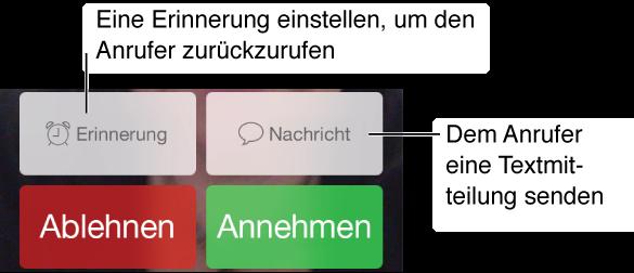 """Bildschirm """"Eingehender Anruf"""" mit Tasten. Obere Reihe von links nach rechts: Tasten """"Erinnerung"""" und """"Nachricht"""". Untere Reihe von links: Tasten """"Ablehnen"""" und """"Annehmen""""."""