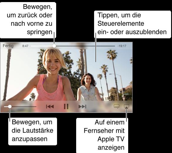 Tippen Sie zum Einblenden der Bedienelemente für die Wiedergabe auf den Bildschirm, während Sie das Video ansehen. Oben in der Mitte befindet sich die Titelpositionsleiste mit der Abspielposition, die Sie vor oder zurück bewegen können, um im Video an eine andere Stelle zu springen. Links von dieser Leiste wird die bereits abgelaufene Spieldauer, rechts davon die verbleibende Spieldauer des Videos angezeigt. Bei einem Video, dessen Format nicht zur Größe des Bildschirms passt, wird rechts unten die Taste für die Wiedergabe im Vollbildmodus angezeigt. Die Bedienelemente für die Videowiedergabe werden entlang des unteren Bildschirmrands eingeblendet.