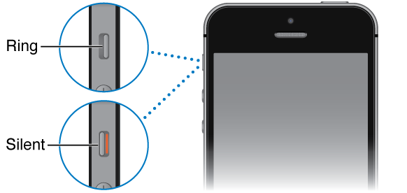 The upper portion of iPhone with two close-ups of the Ring/Silent switch—one showing the switch set to ring (that is, towards the front of iPhone) and the other showing the switch set to silent (towards the back of iPhone, with the orange bar on the switch visible).