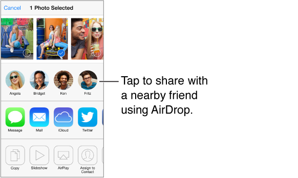 Sharing sheet with photos along the top that can be selected. Faces of nearby AirDrop users appear beneath, and below that other sharing options.