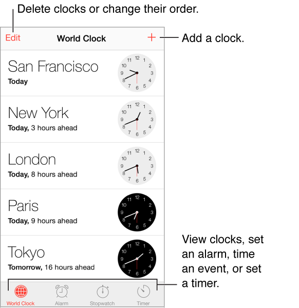 The World Clock screen, with the Edit button in the upper-left corner and the Add clock button in the upper-right corner. Five horizontal bands display the time in five different cities around the world. Along the bottom, from left to right, are the World Clock, Alarm, Stopwatch, and Timer tabs.