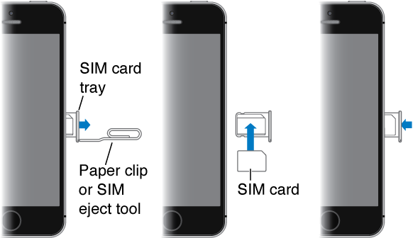Three sequential views of the right side of iPhone. First, insert a paper clip or the SIM eject tool into the small hole of the SIM card tray on the side of iPhone to eject and remove the tray. Second, place the SIM card in the tray—the angled corner determining the correct orientation. Third, insert the SIM card tray back into iPhone.