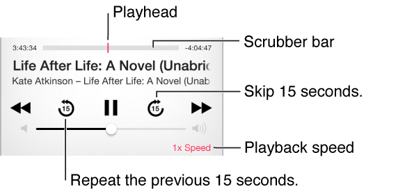 The audiobook controls with the scrubber bar across the top, book title and author. Playback controls include repeat previous 15 seconds and skip 15 seconds, and a scrubber bar with playhead. In the lower-right corner is the playback speed button.