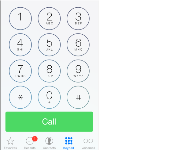 The Phone keypad with the row of tabs along the bottom of the iPhone screen showing options. The tabs from left to right are: Favorites, Recents, Contacts, Keypad, and Voicemail. The Recents tab has a badge indicating the number of missed calls.
