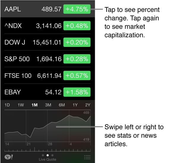 Stocks screen showing stock quotes and a timeline for the selected stock. Swipe the timeline left or right to see stats or news articles.