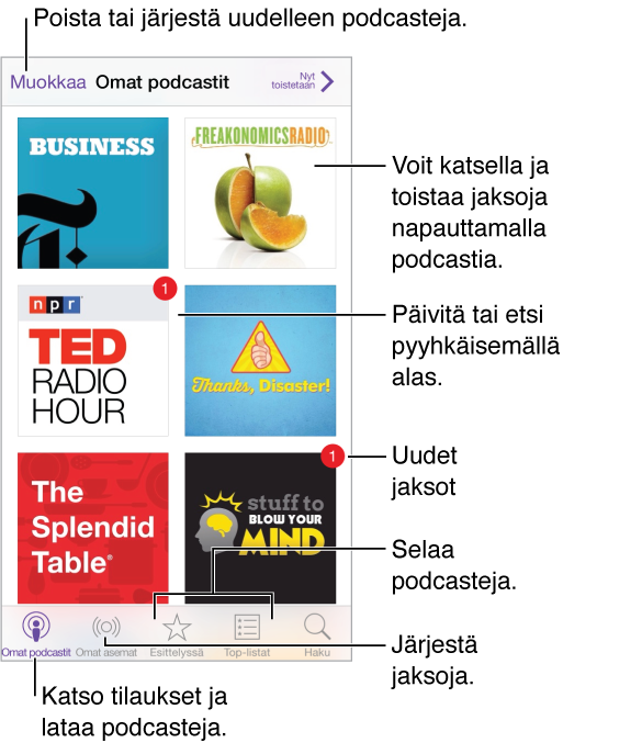Näet tilauksesi ja ladatut podcastit napauttamalla Omat podcastit. Näet jaksot ja voit toistaa niitä napauttamalla podcastia. Jos haluat etsiä uusia jaksoja, napauta päivityspainiketta. Voit selata uusia podcasteja napauttamalla näytön alareunassa Esittelyssä tai Top-listat.