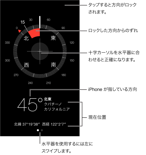 コンパス iphone iPhoneを水準器/水平器として使う方法。あのアプリで水平や傾きの角度を手軽に測れる!
