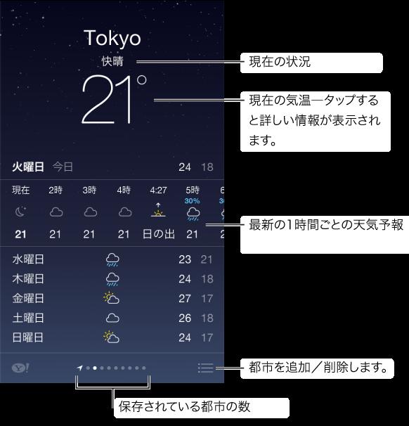 天気 Iphone Iphone ヘルプ