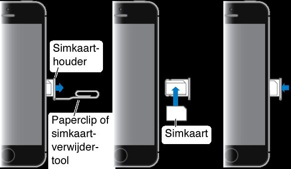 Drie opeenvolgende afbeeldingen van de rechterkant van de iPhone. Plaats eerst een paperclip of de simkaartverwijdertool in de opening van de simkaarthouder aan de zijkant van de iPhone om de houder te verwijderen. Plaats de simkaart vervolgens in de houder. Let voor de juiste plaatsing op de afgeschuinde hoek. Plaats tot slot de simkaarthouder weer in de iPhone.