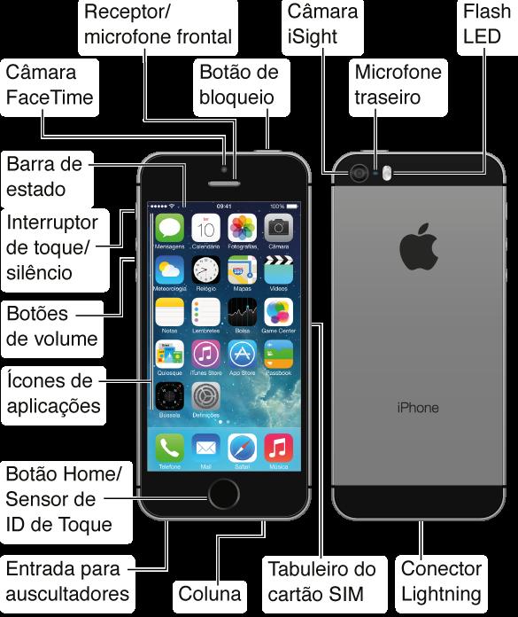 descri u00e7 u00e3o geral do iphone iphone  ajuda do iphone