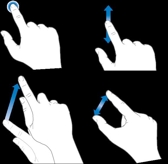 Mâini prezentând gestul de apăsare cu un singur deget, gestul de tragere (cu degetul mișcându-se în sus și în jos, dar fără ridicare de pe suprafață), gestul de glisare (unde degetul se mișcă înainte și se ridică) și gestul de strângere și de desfacere (unde degetele se apropie sau se depărtează unul de celălalt pe ecranul Multi-Touch).