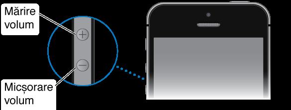 Partea superioară a unui iPhone cu un detaliu al butoanelor de mărire și de micșorare a volumului.