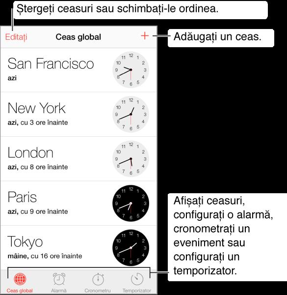 Ecranul Ceas global cu butonul de editare în colțul din stânga sus și butonul de adăugare în colțul din dreapta sus. Cinci benzi orizontale afișează ora în cinci orașe diferite din lume. De-a lungul părții de jos, de la stânga la dreapta, se află filele Ceas global, Alarmă, Cronometru și Temporizator.
