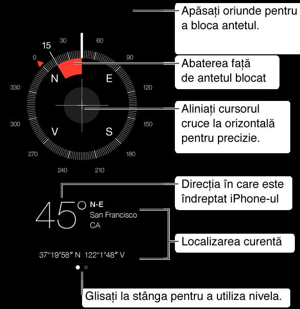 Busola vă indică direcția în care este îndreptat iPhone-ul. Pentru a indica direcția în care sunteți orientat, țineți iPhone-ul paralel cu solul și îndepărtați-l de dvs. folosind butonul principal cel mai apropiat. Pentru a utiliza o nivelă, glisați spre a doua pagină.